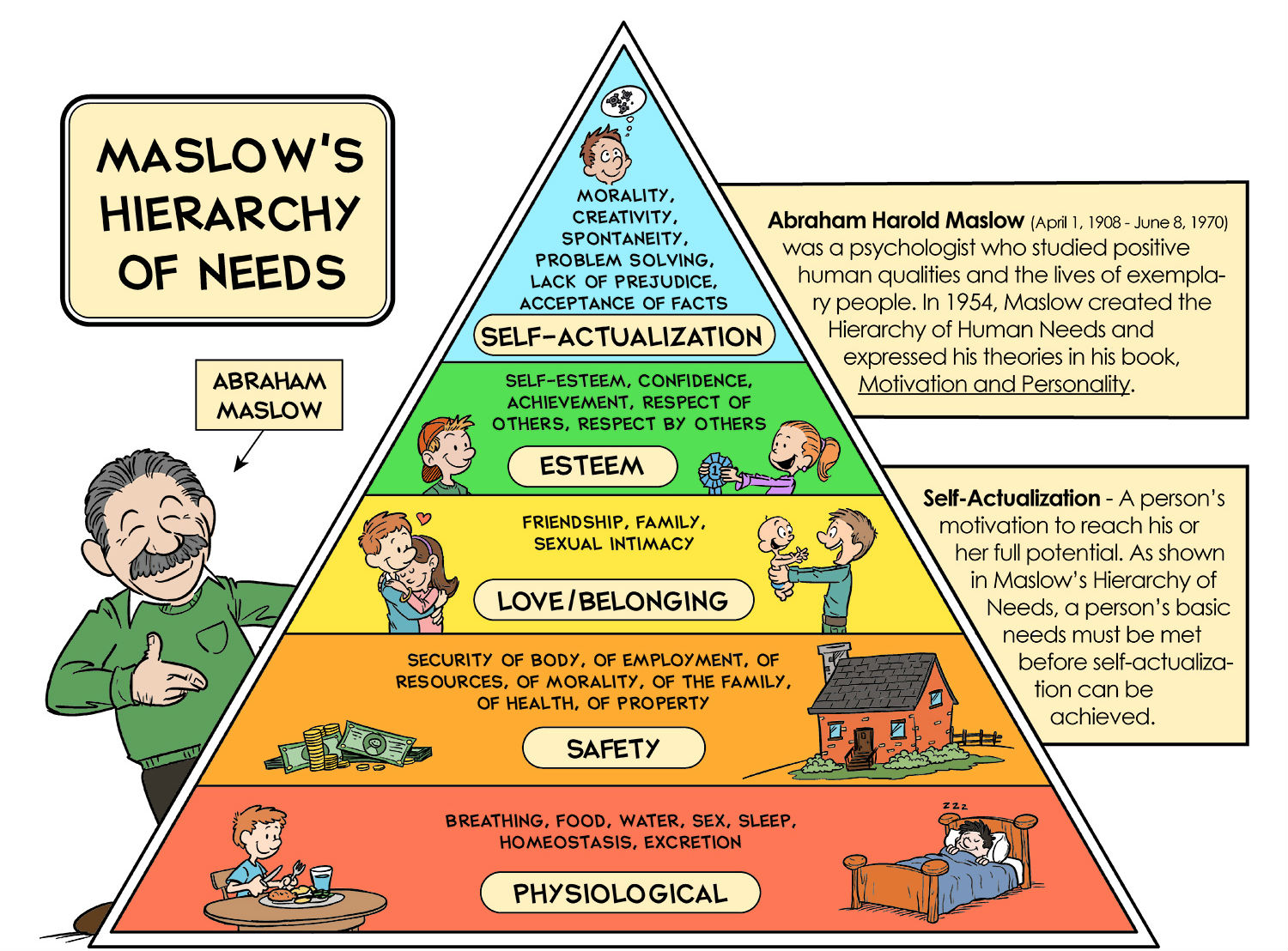 [Image: maslows-hierarchy-of-needs.jpg]